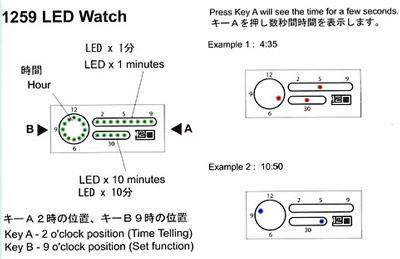 watch led